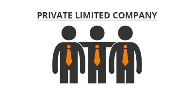 Private limited Company that are Most Suitable for Startups in India